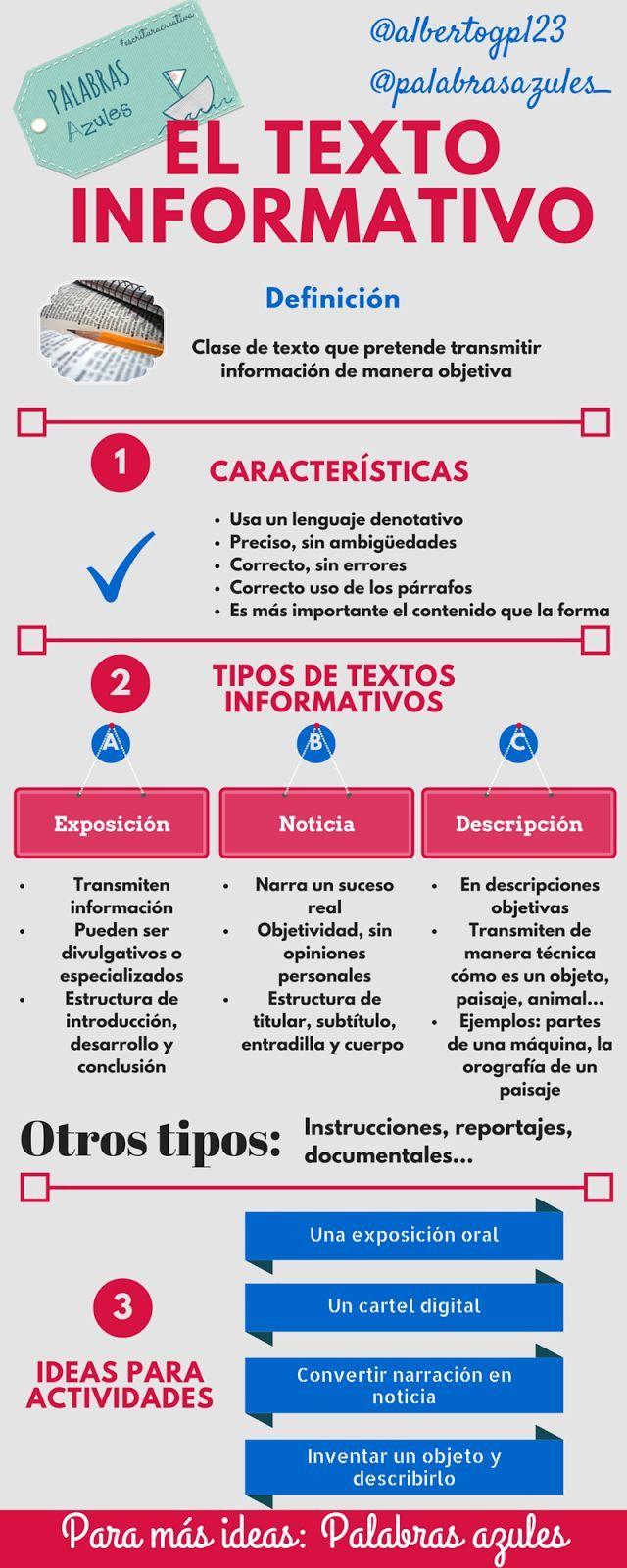 #InfografíasPA: El texto informativo   PaLaBraS AzuLeS