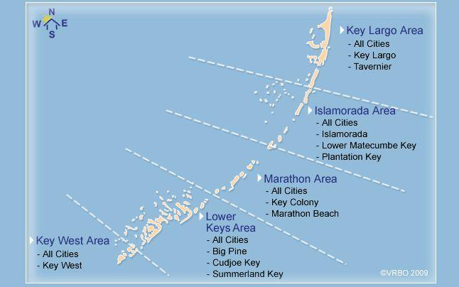 Florida Keys Vacation Rentals FL Keys Vacation Rentals by Owner - VRBO®