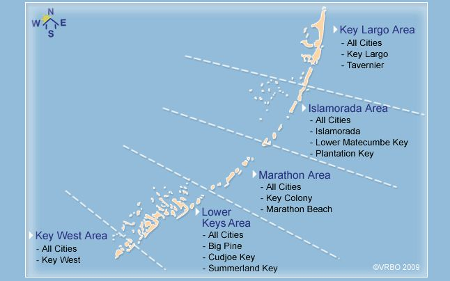 Florida Keys Vacation Rentals Fl Keys Vacation Rentals By