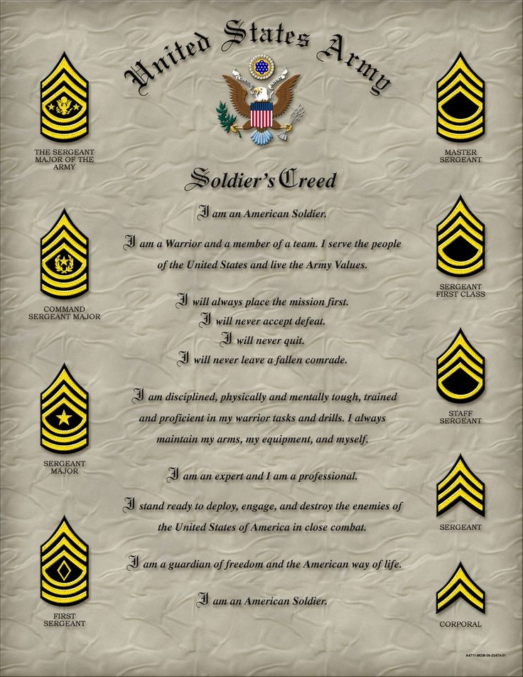 Soldiers Creed ,United States Army