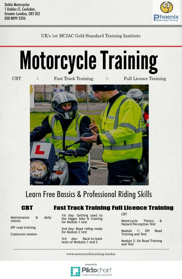 CBT & Full License Training at #MCIAC Gold Standard Motorcycle Training school.#MotorcycleTrainingLondon