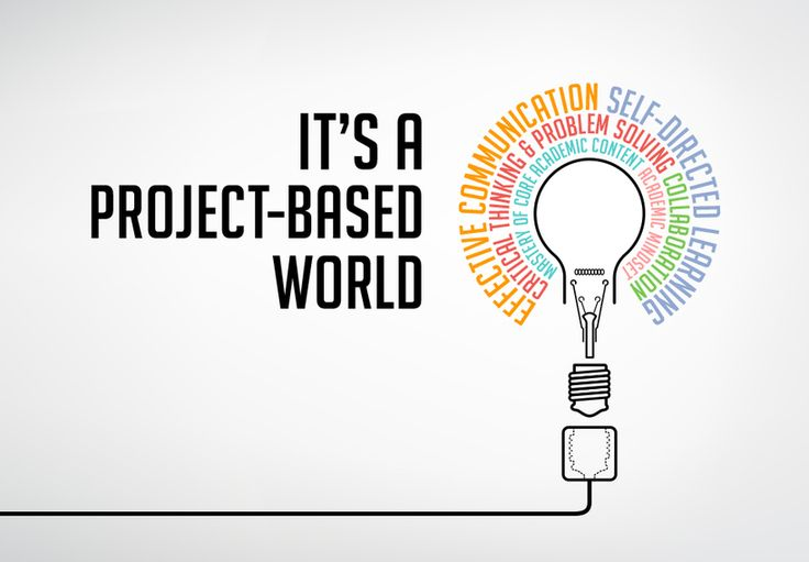 project based Video from buck institute for education, a global thought leader on project based learning once considered an alternative to the rote instructional model that dominates traditional school, project based learning is gaining rapid adoption as teachers and schools seek new ways to make their classrooms more fun, engaging, and relevant for students.