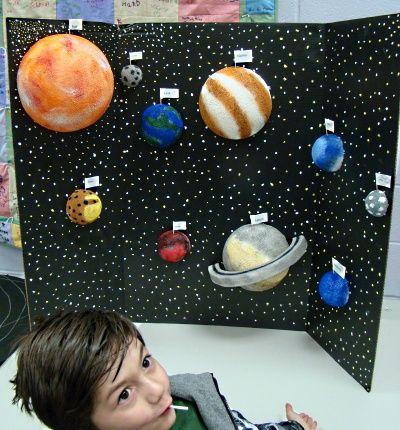 tri fold solar system projects - photo #12