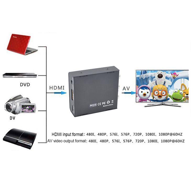 $9.46 (Buy here: https://alitems.com/g/1e8d114494ebda23ff8b16525dc3e8/?i=5&ulp=https%3A%2F%2Fwww.aliexpress.com%2Fitem%2FMini-HDMI-to-AV-Converter-with-scaler-Iron-box-Package-convert-HDMI-digital-signal-to-AV%2F32724302009.html ) Mini HDMI to AV Converter with scaler Iron box Package convert HDMI digital signal to AV /CVBS composite video signal  for just $9.46