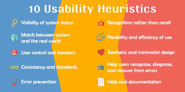 Heuristic Evaluation Example Template  Google Search  Ux