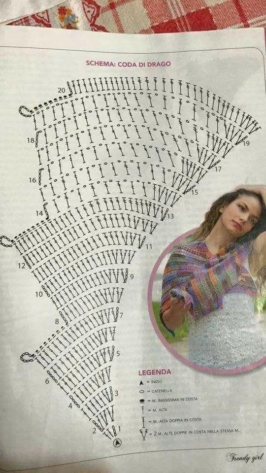 Pin de Gabriela Pollio en Crochet Accesorios y Otros | Pinterest ...