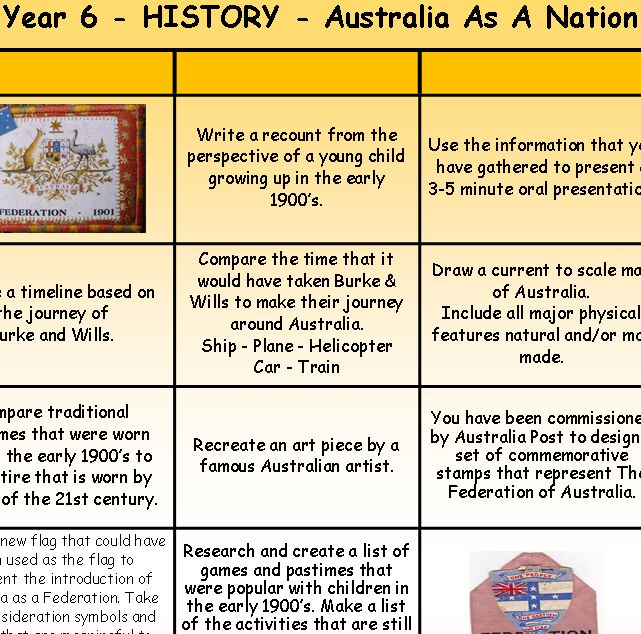 AUSTRALIA AS A NATION – FEDERATION Year 6 – History Rubric 33 Activities