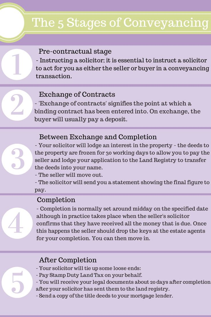 12 best conveyancing images on pinterest advice infographic and law the 5 main stages to conveyancing solutioingenieria Images