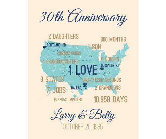 Best First Wedding Anniversary Gift For Wife: Best 25+ Anniversary Gifts For Wife Ideas On Pinterest