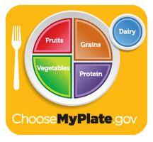 La Serie 10 Consejos de Educación en Nutrición | Choose MyPlate