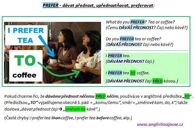"""Jak správně použít slovo """"PREFER"""" (dávat přednost)? S jakou předložkou se pojí? Jak byste vyjádřili, že """"dáváte přednost čaji před kávou""""?"""