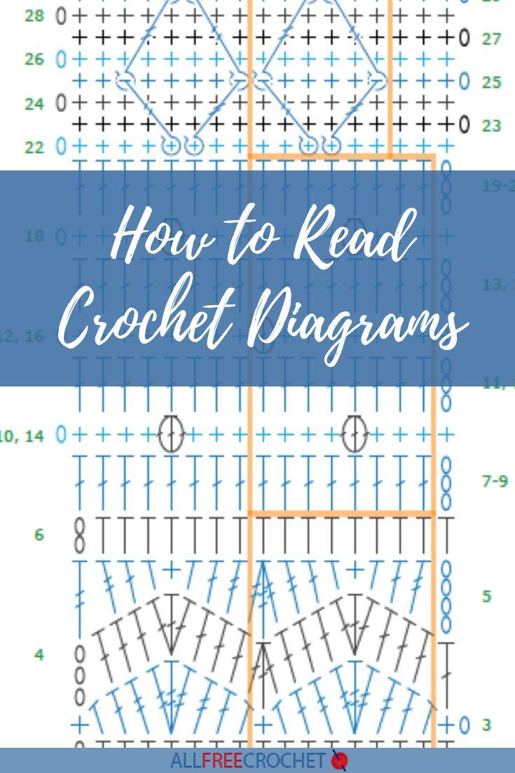 How to read crochet diagrams crochet diagram crochet