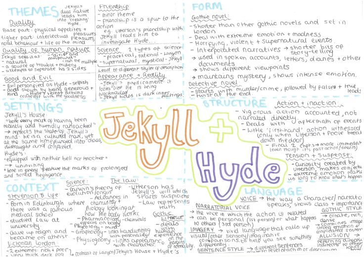13 best jekyll and hyde gcse images on pinterest