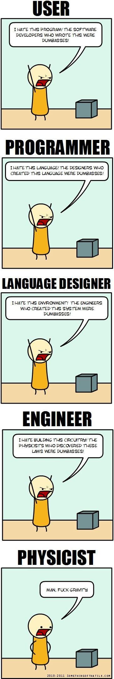 Programming...