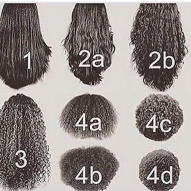 Pin De Lyrisse En Hair Type Tipos De Cabello Rizado Cuidado Para Cabello Rizado Consejos Para Cabello Rizado