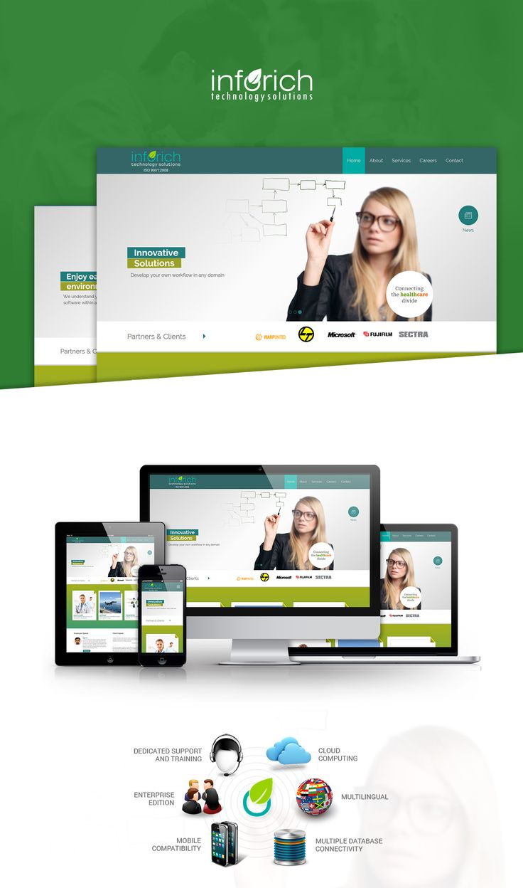 Inforich on Behance