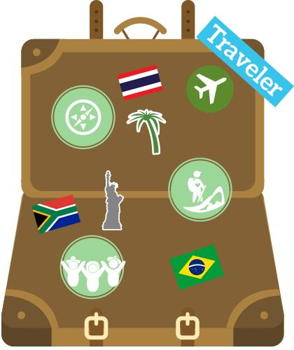 GlobeDrop | Welcome to GlobeDrop - Responsible Travel thru In-Kind Donation - Non-Profit Organization