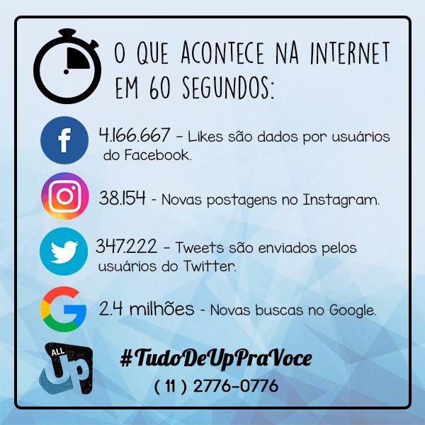 O que acontece na internet em um minuto!  #tudodeuppravc #marketing #sites #redessociais