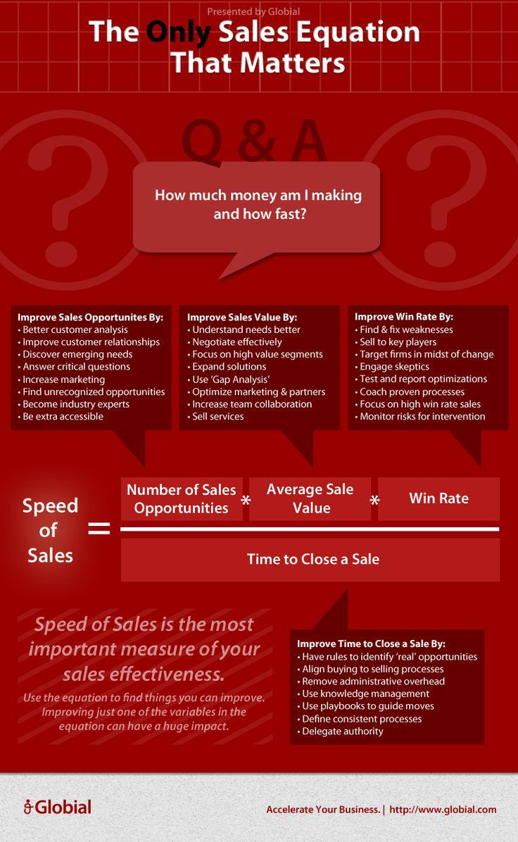 7 best sales techniques infographics images on pinterest sales sales velocity advanced sales metric that measures the rate of change in sales pipeline fandeluxe Images