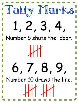 ~Zeek's Zoo~: Anchor Charts lots of great charts including a great one for teaching tally marks.