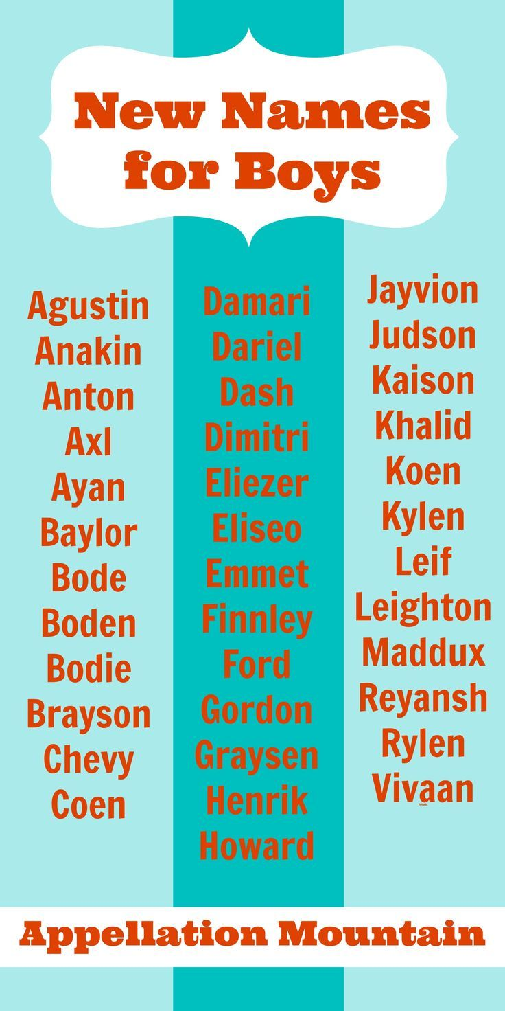 Look Back New Names For Boys 2014 Baby Names Boy Ideas Of Baby Names Boy Babynames Babyboy Boynames All Of Baby Names Vintage Baby Names Boy Names