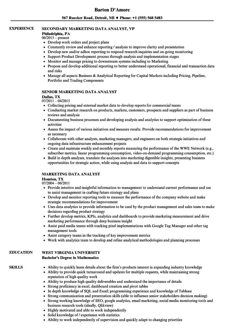 Marketing Data Analyst Resume Samples Project manager