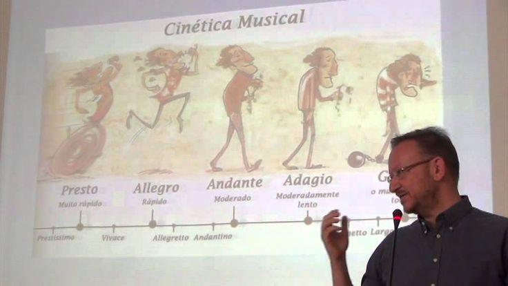 Αλέξης Χαρισιάδης - Η Μουσική της Θεραπευτικής Διαδικασίας