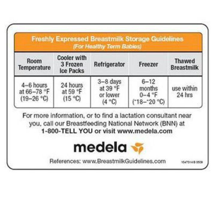 Breast milk storage guidelines #macobgyn #breastfeeding #postpartum