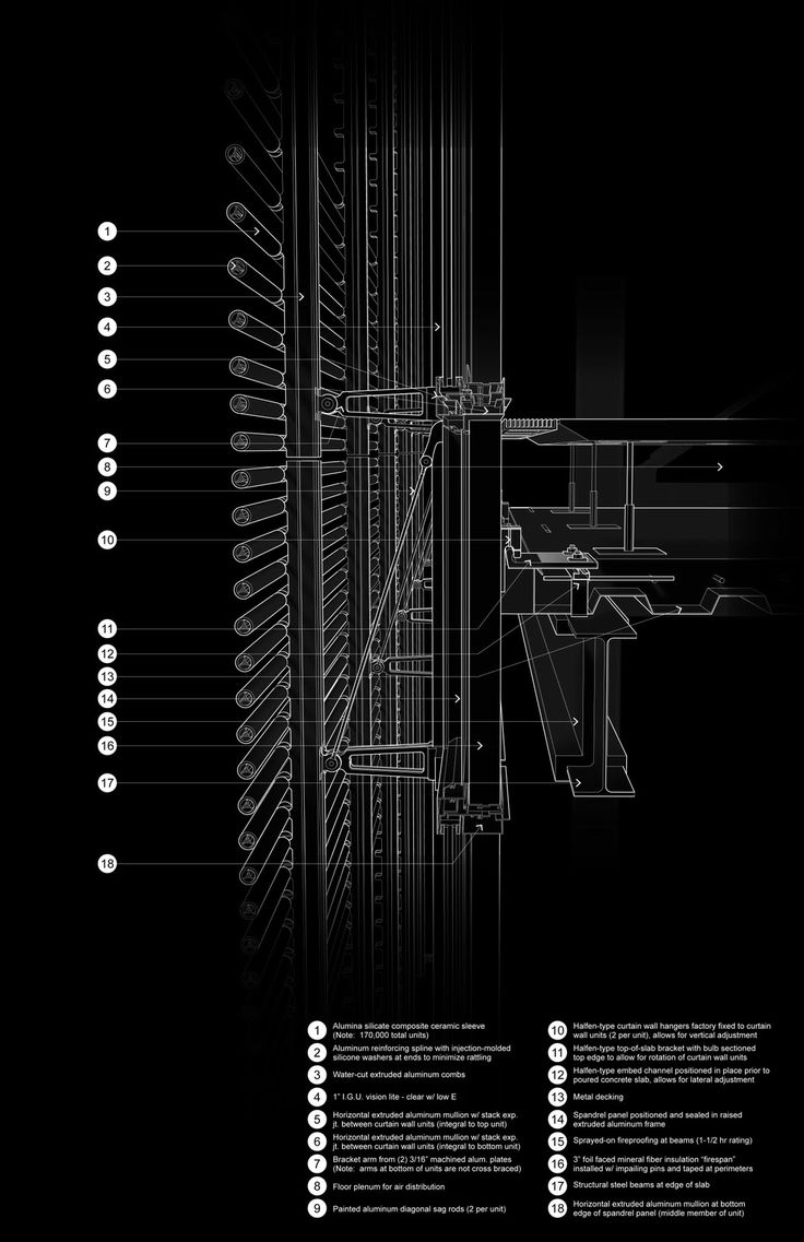 double skin high rise curtain wall detail with ceramic tubes. super complex, but amazing. New York Times Building Curtain Wall Analysis | Michael Marsh, NCARB | Archinect