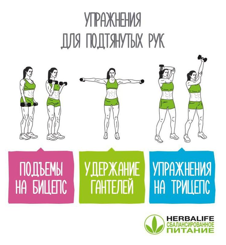 Мотивация Для Похудения Рук. Как найти мотивацию для похудения?