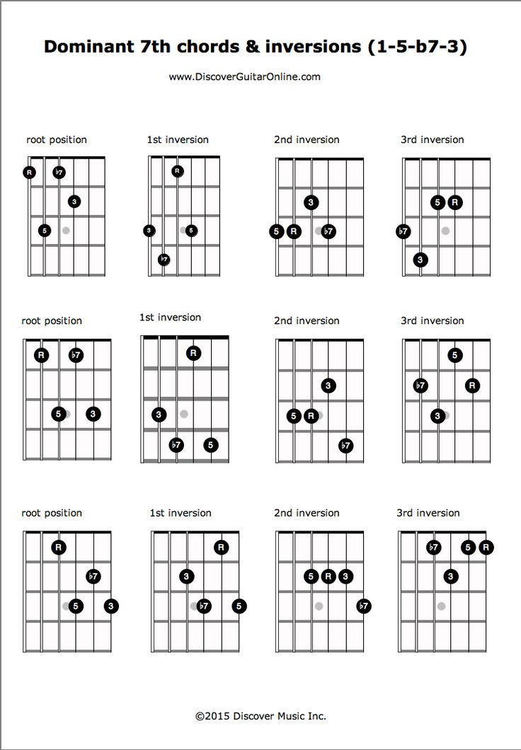 1434 best GUITAR images on Pinterest | Guitar chord, Guitar chords ...