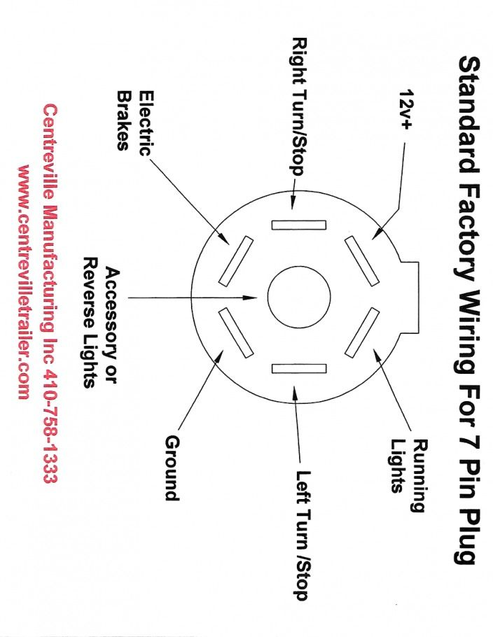 Wiring Diagram For Trailer Light 7 Pin