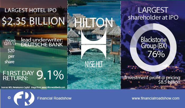 Hilton ipo roadshow presentation