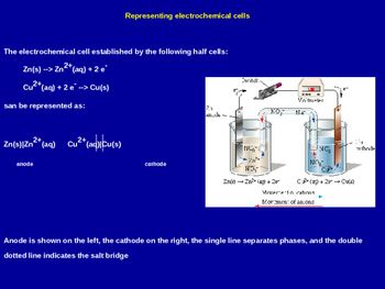 Electrochemical Cells Explained-Chemistry Quick Review (Presentation & Handout)All the important facts that you need to know compiled in an easy-to-understand PowerPoint presentation.Perfect PowerPoint presentation to accompany any classroom instruction session. #chemistry #science #electricity #teachers #teaching #classrooms #schools #MCAT #examville