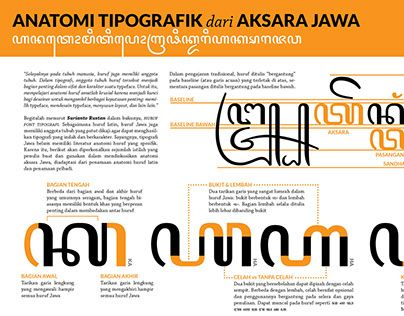 "Check out new work on my @Behance portfolio: ""Infographic: Typographic Anatomy of Javanese Aksara"" http://be.net/gallery/58206077/Infographic-Typographic-Anatomy-of-Javanese-Aksara"