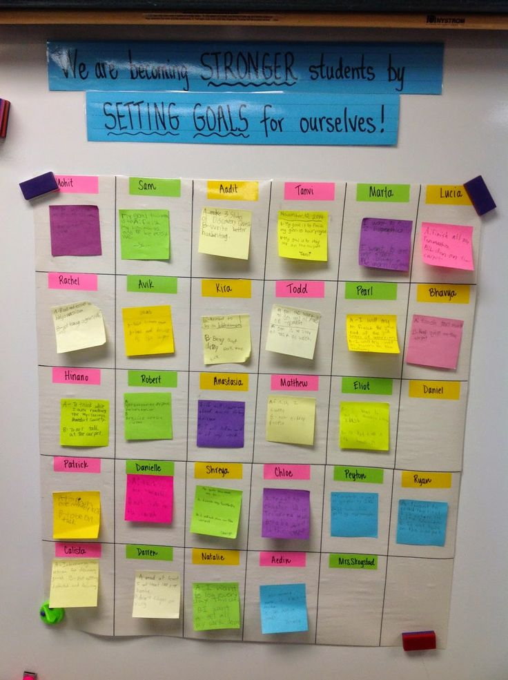 Classroom Goal Setting Ideas ~ Reflections of an intentional teacher goal setting in the
