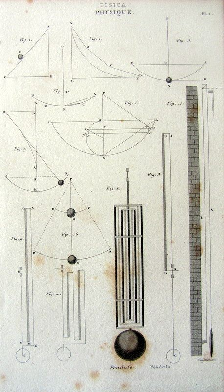 How Does A Pendulum Clock Work?