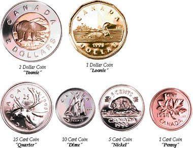Conheça o Dólar Canadense | Canada para Brasileiros