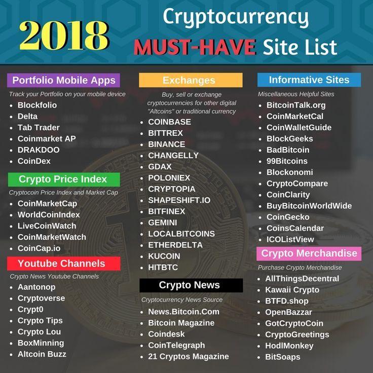 cryptocoin list
