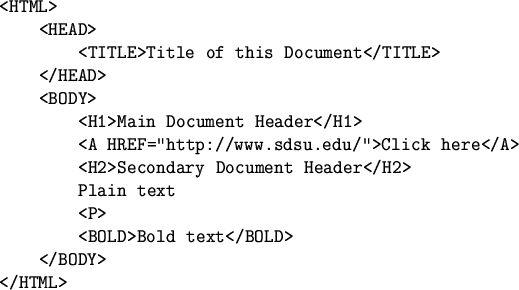 1990-1991 HTML – HyperText Markup Language