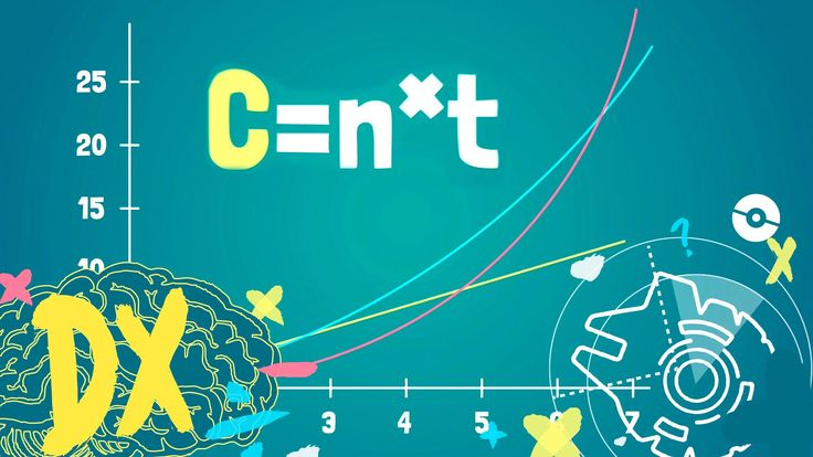 PROYECTO FC | Flipped Classroom. Vídeo: ¿Sabes qué es el crecimiento exponencial?