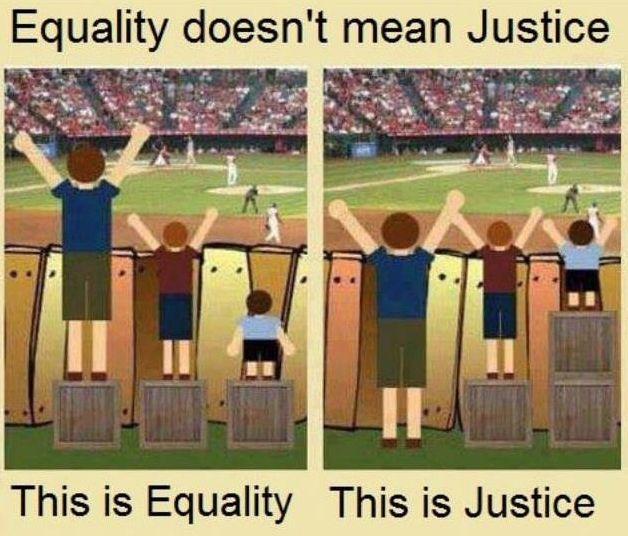 Food for thought...The Real Meaning Of Equality vs. Justice