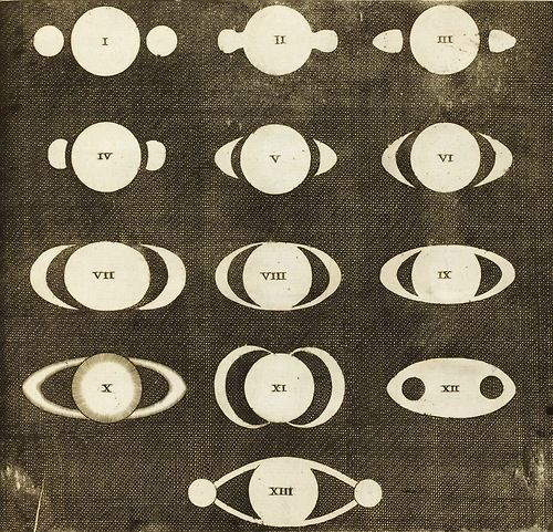 Illustrations of conceptions of Saturn's form-Christiaan Huygens, 1659  Rare and Manuscript Collections-Cornell University Library