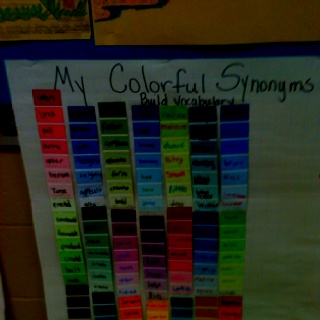 colorful synonyms. help students use different words than ...