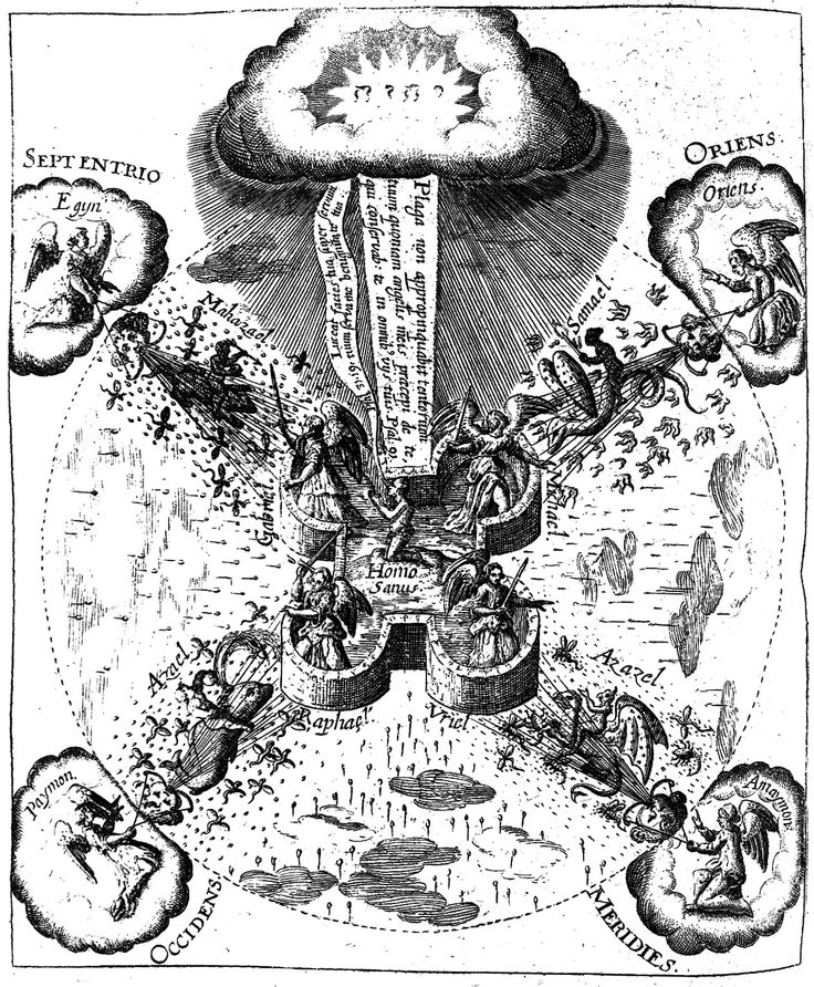"""The Four Demon Kings in """"The Grimoire of Saint Cyprian"""":Egyn, AKA Egin or Egim (King of the North).Oriens, AKA Baal, Bael, Uricus, Urieus (King of the East).Amaymon, AKA Maymon, Moymon (King of the South).Paimon, AKA Paymon, Poymon (King of the West).Magic circle, surrounded by the sigils of the Kings.Key to the """"Transitus Fluvii"""" alphabet.Images from """"Integrum Morborum Mysterium"""" by Robert Fludd.The assignment of these spirits to the four cardinal directions is variable across different…"""
