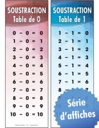 Affiches - Les tables de soustraction
