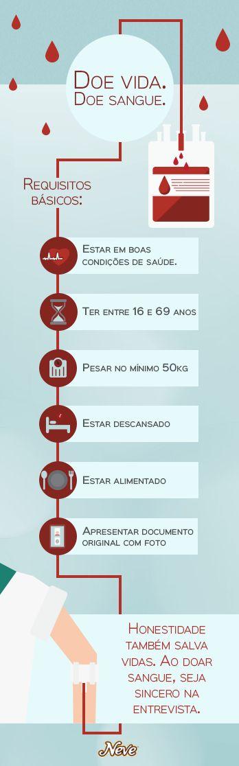 Infográfico Doação de Sangue por Neve