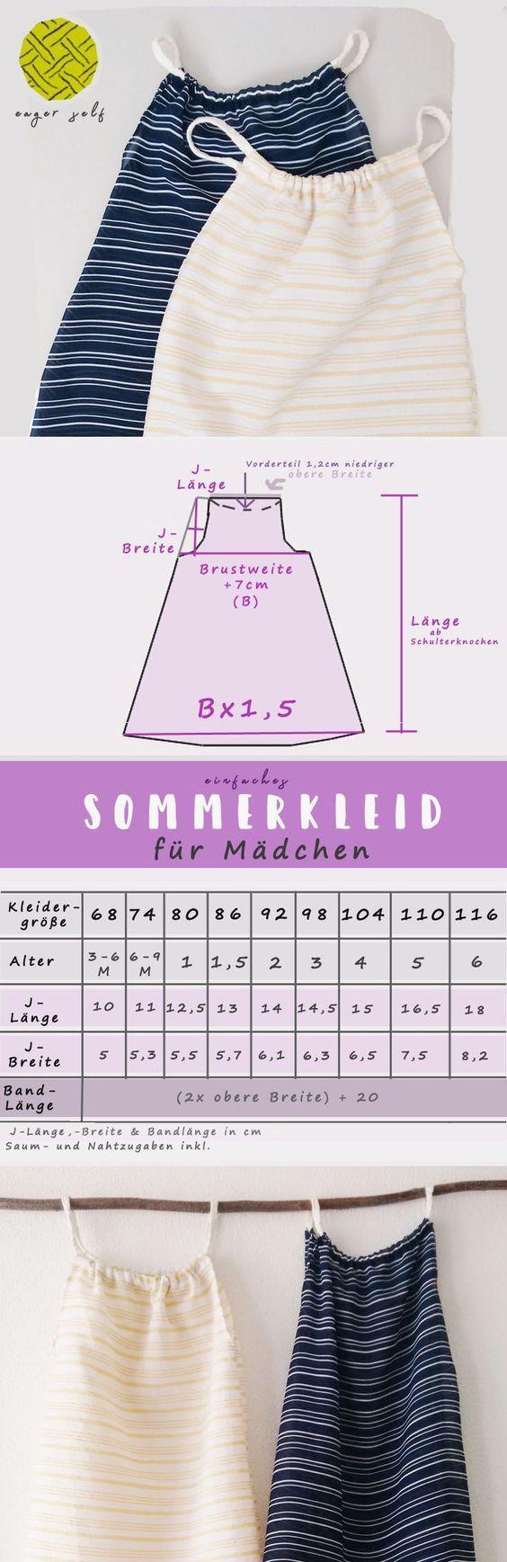 Kleid nähen für Mädchen - Anleitung für einfaches Sommerkleid • eager self