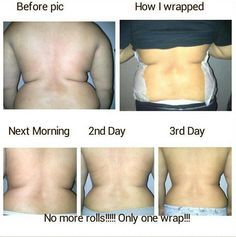 It Works Body Wrap Before and After Results