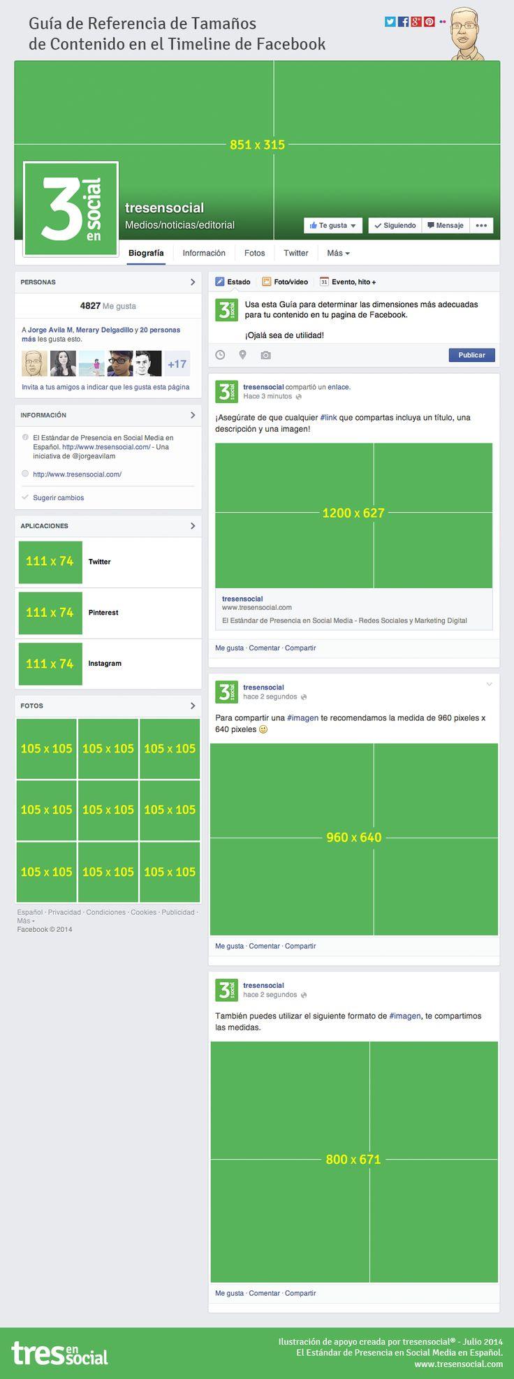 Evolución de las páginas de empresa en Facebook #Infografía